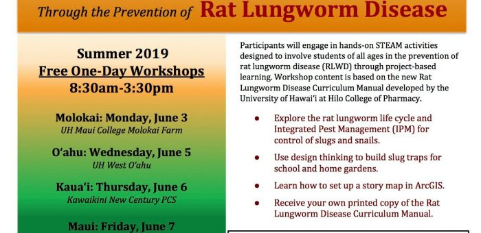 Engaging Students in Citizen Science thru Prevention of RLWD – Workshops